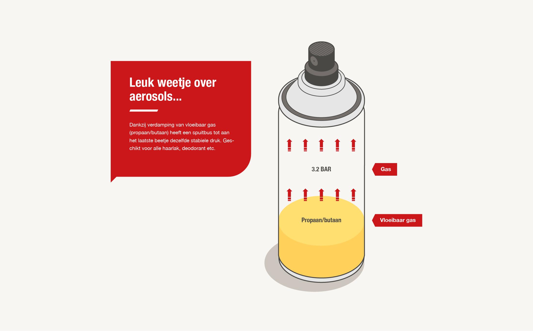 infographic, isometrisch, isometric, illustratie